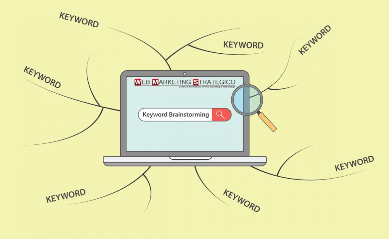 keywords-semantica