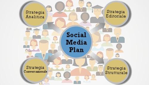 social_media_plan1